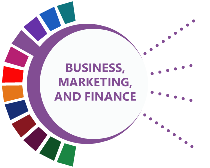 Business, Marketing, and Finance Clusters