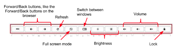 image showing the chromebook keyboard buttons