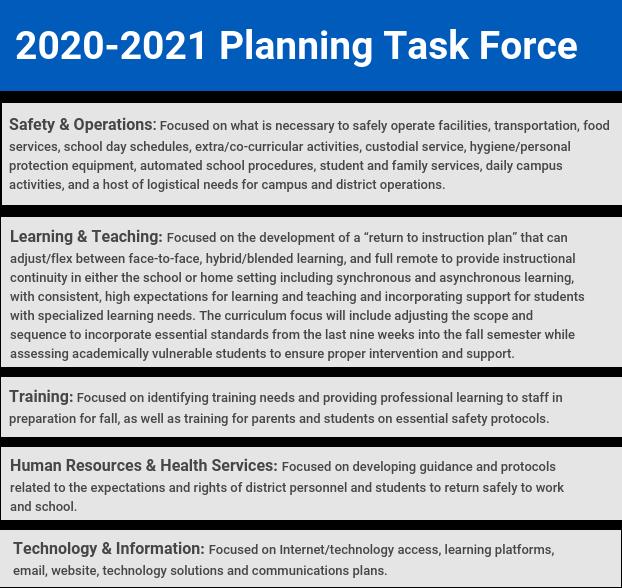2020-21 Planning Task Force