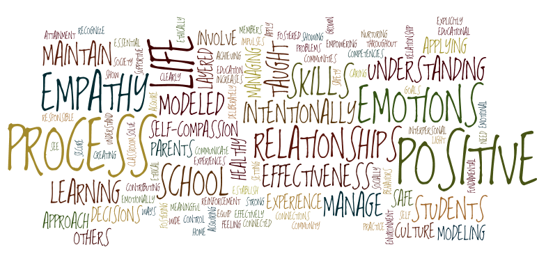 SEL Wordle