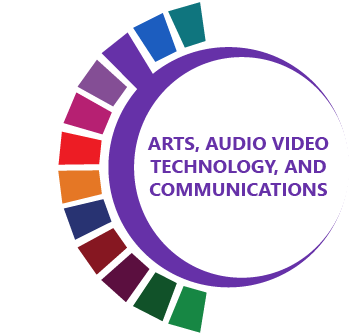 Arts, Audio Visual Technology, and Communications  Clusters